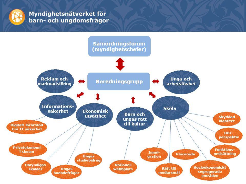 Samordningsforum (myndighetschefer) Beredningsgrupp