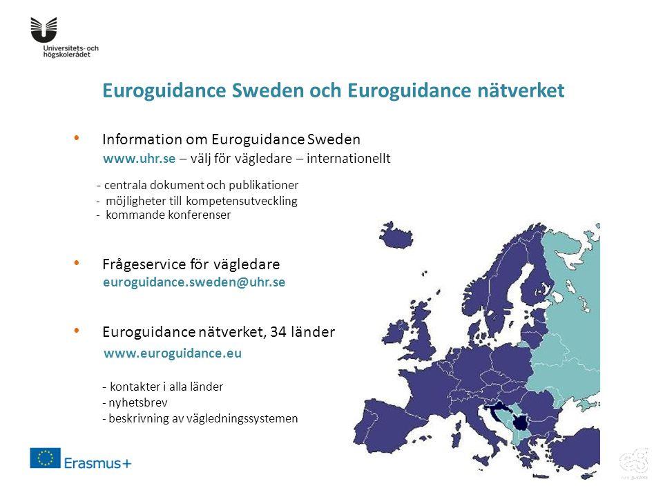 Euroguidance Sweden och Euroguidance nätverket