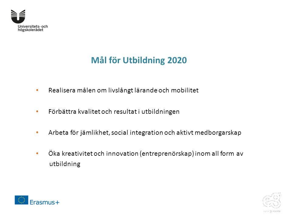 Mål för Utbildning 2020 Realisera målen om livslångt lärande och mobilitet. Förbättra kvalitet och resultat i utbildningen.