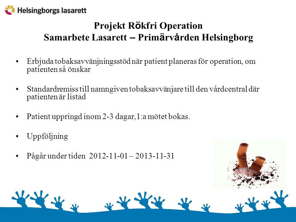 Projekt Rökfri Operation Samarbete Lasarett – Primärvården Helsingborg