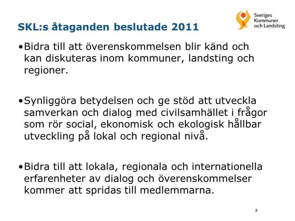 SKL:s åtaganden beslutade 2011
