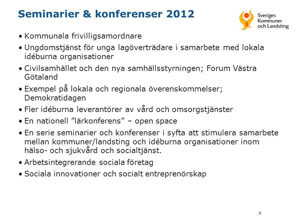 Seminarier & konferenser 2012