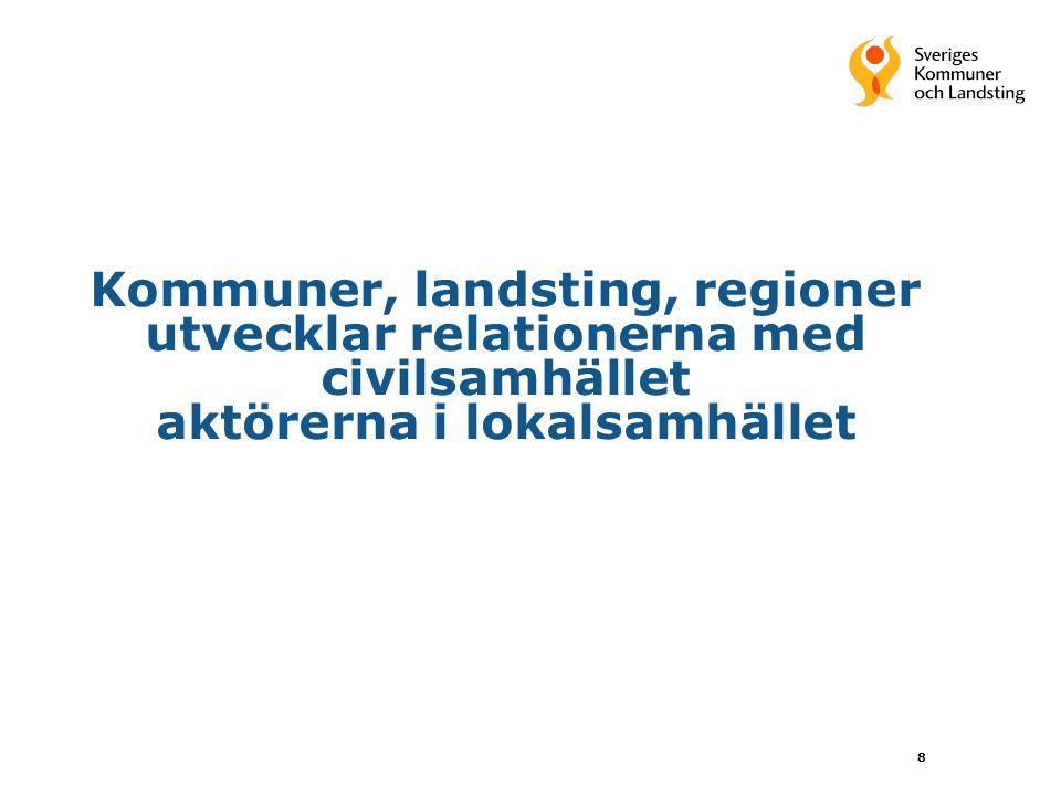 Kommuner, landsting, regioner utvecklar relationerna med civilsamhället aktörerna i lokalsamhället