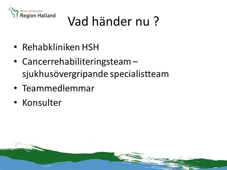 Vad händer nu Rehabkliniken HSH