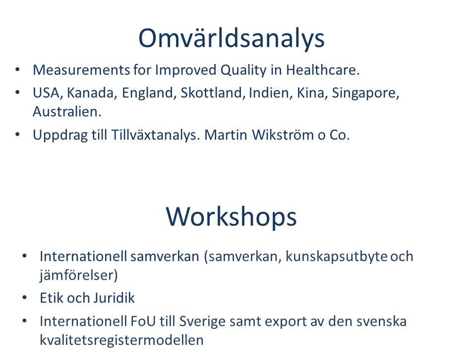 Omvärldsanalys Workshops