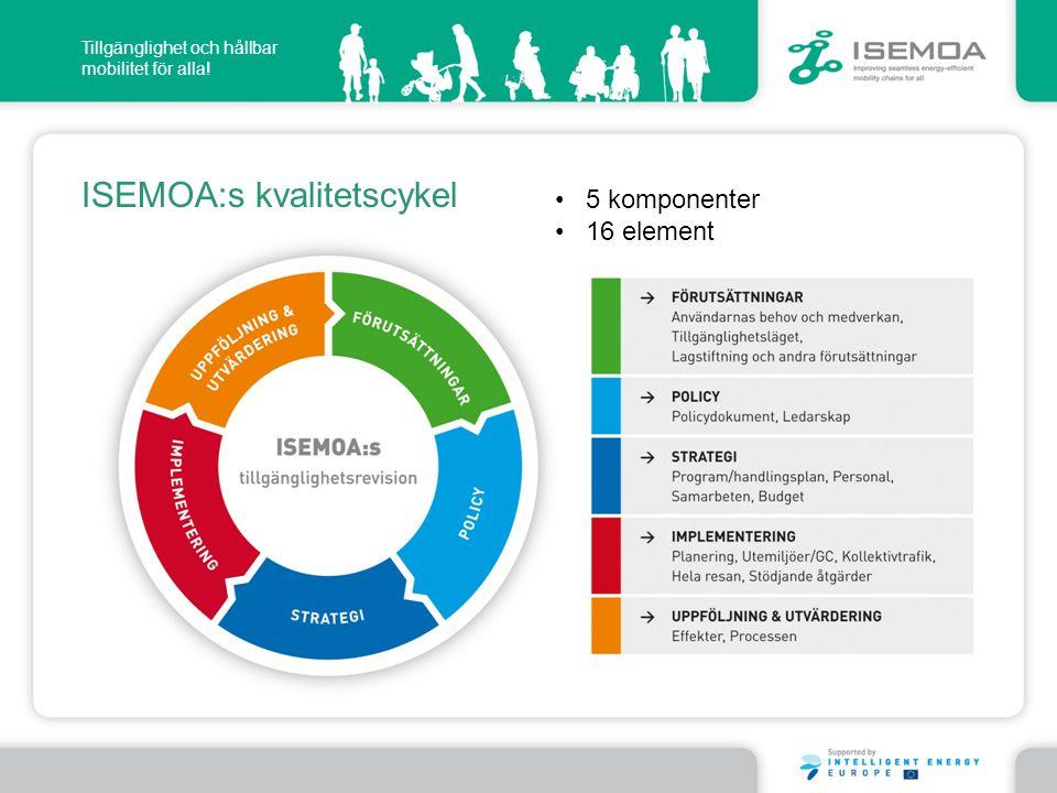 ISEMOA:s kvalitetscykel