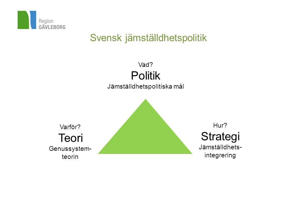 Svensk jämställdhetspolitik