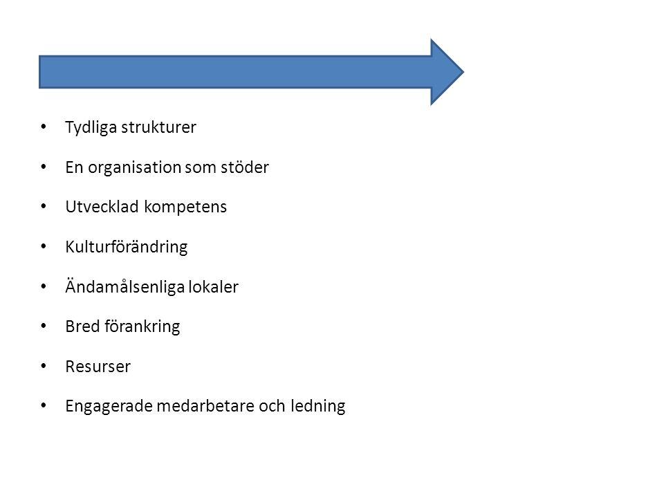 Tydliga strukturer En organisation som stöder. Utvecklad kompetens. Kulturförändring. Ändamålsenliga lokaler.