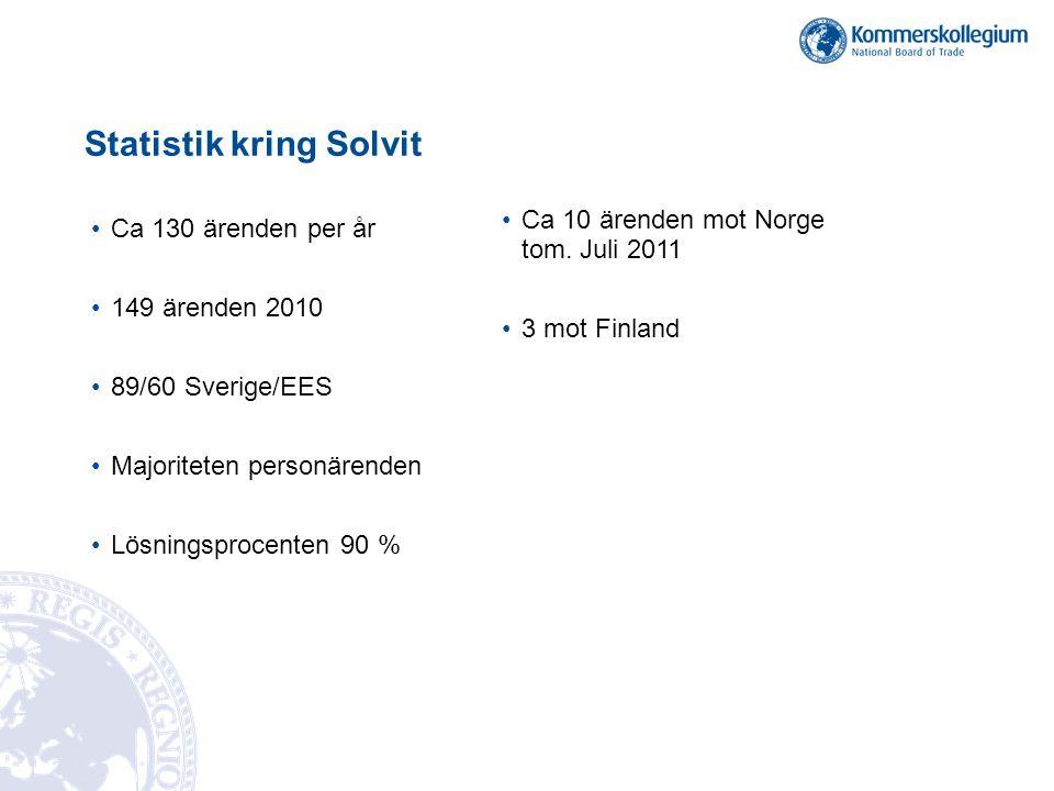 Statistik kring Solvit