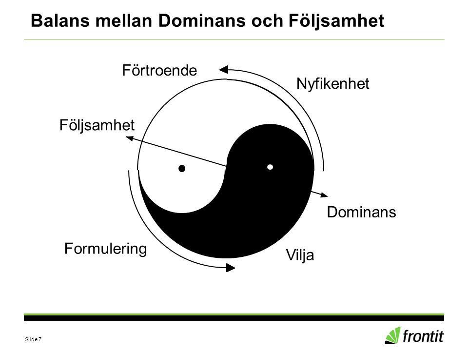 Balans mellan Dominans och Följsamhet