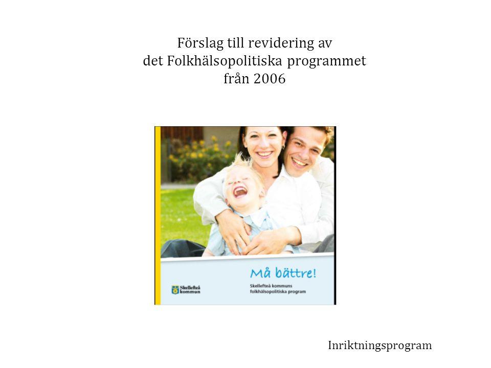 Förslag till revidering av det Folkhälsopolitiska programmet från 2006