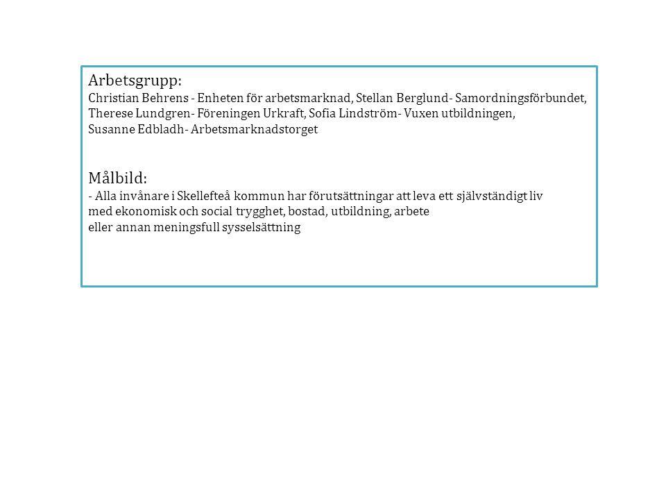 Arbetsgrupp: Christian Behrens - Enheten för arbetsmarknad, Stellan Berglund- Samordningsförbundet, Therese Lundgren- Föreningen Urkraft, Sofia Lindström- Vuxen utbildningen, Susanne Edbladh- Arbetsmarknadstorget