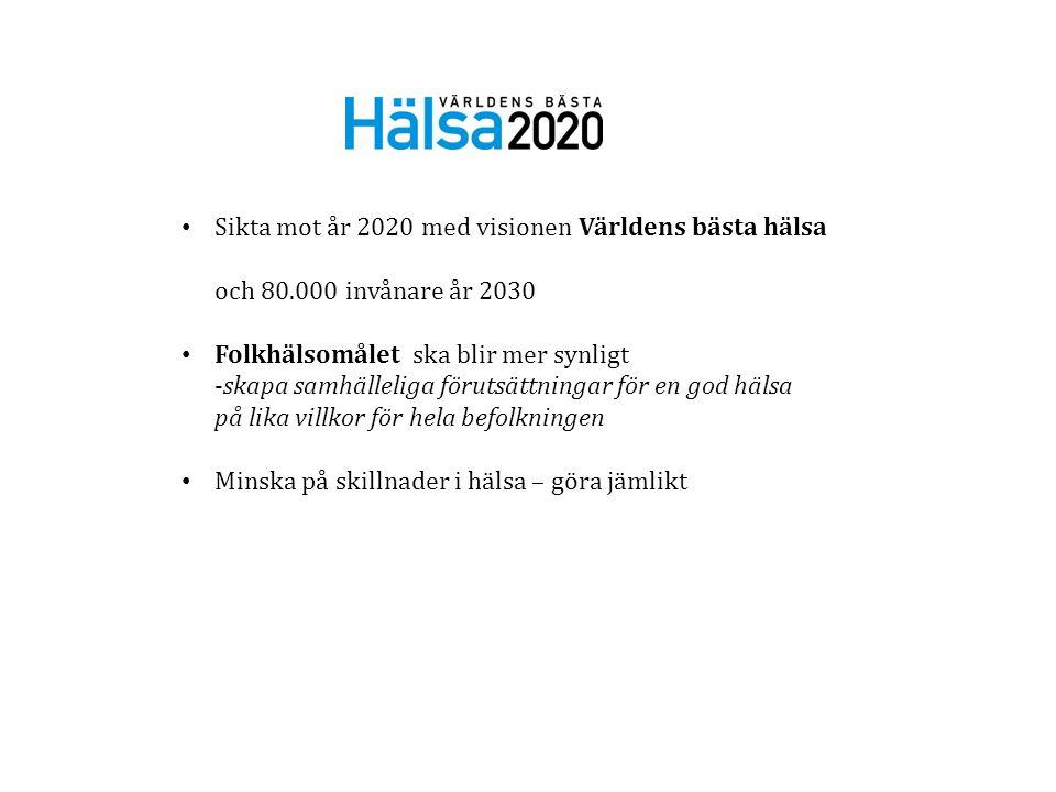 Sikta mot år 2020 med visionen Världens bästa hälsa och 80