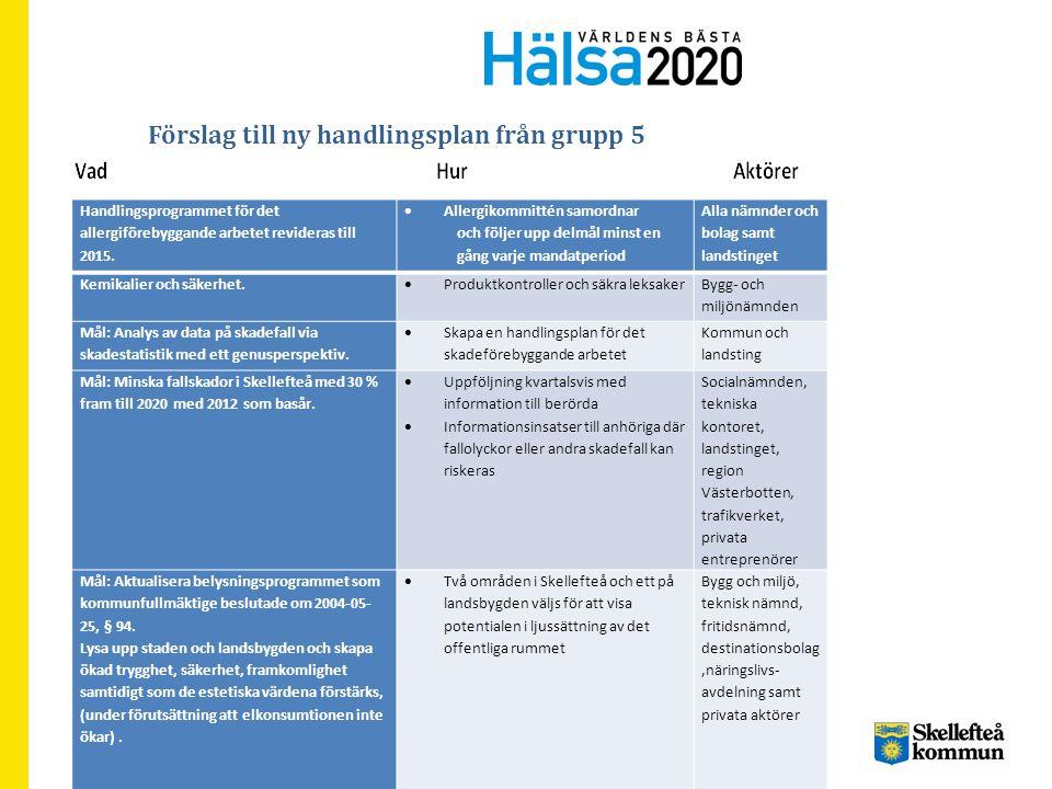 Förslag till ny handlingsplan från grupp 5