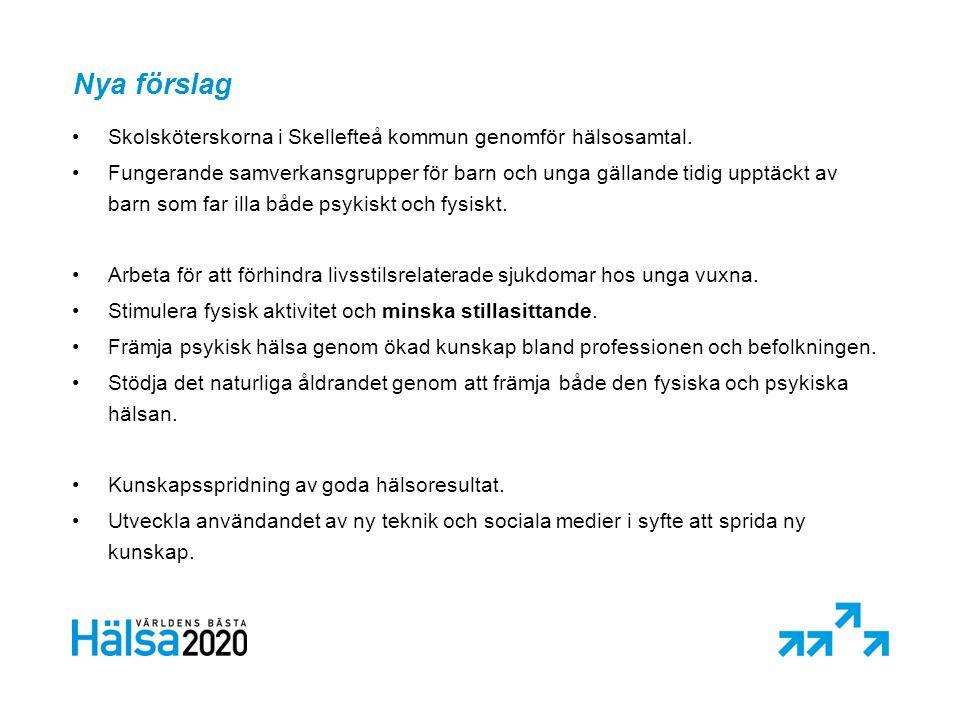 Nya förslag Skolsköterskorna i Skellefteå kommun genomför hälsosamtal.