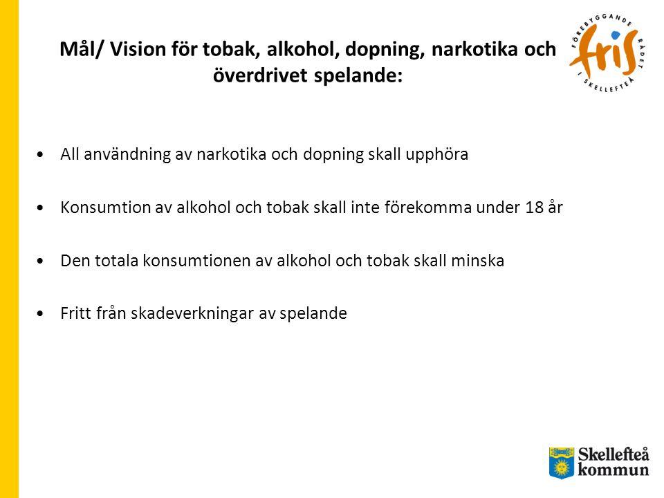 Mål/ Vision för tobak, alkohol, dopning, narkotika och överdrivet spelande: