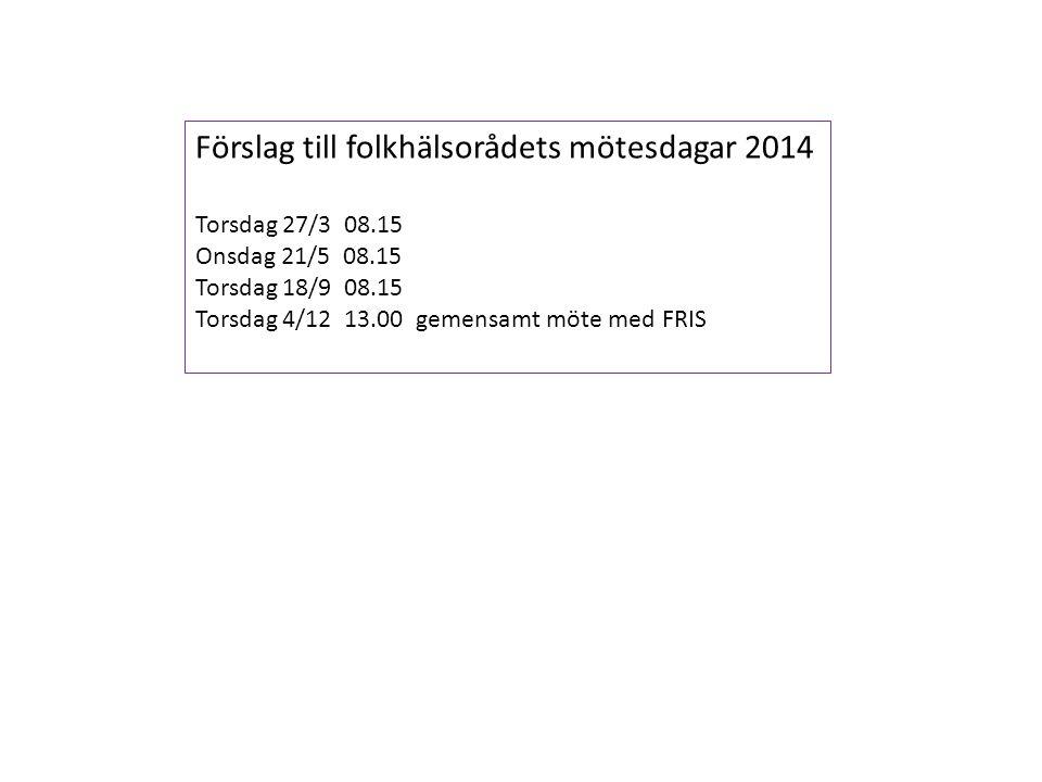Förslag till folkhälsorådets mötesdagar 2014
