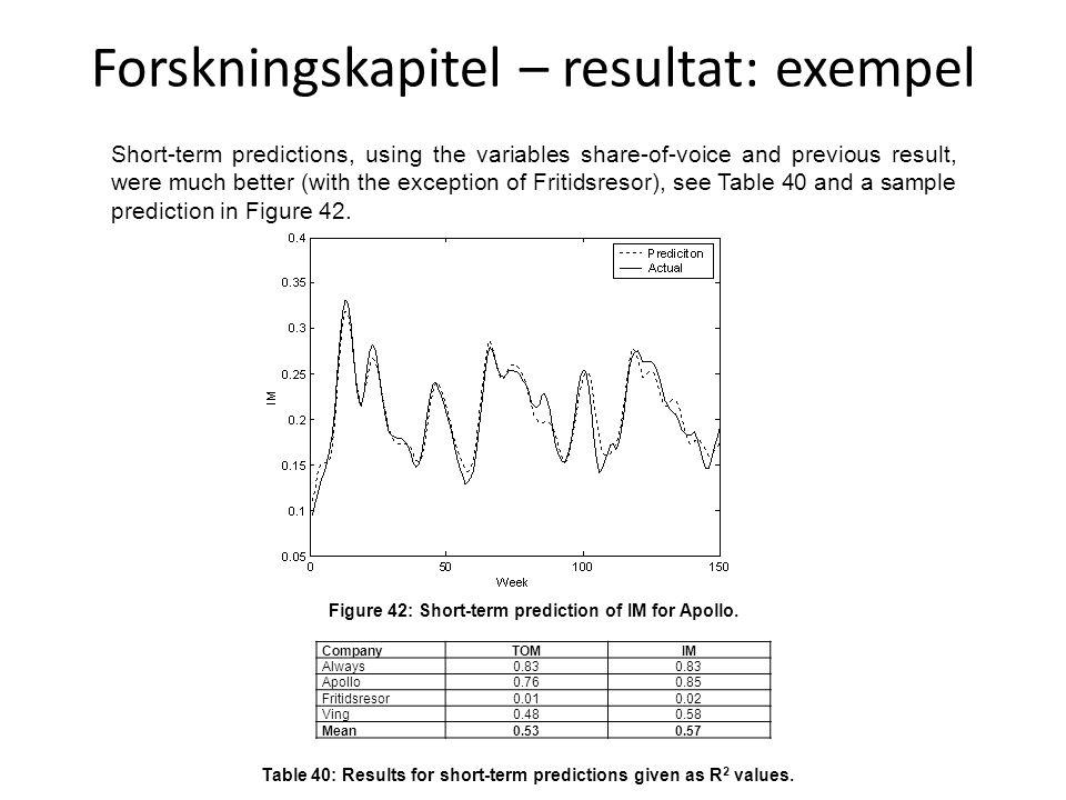 Forskningskapitel – resultat: exempel