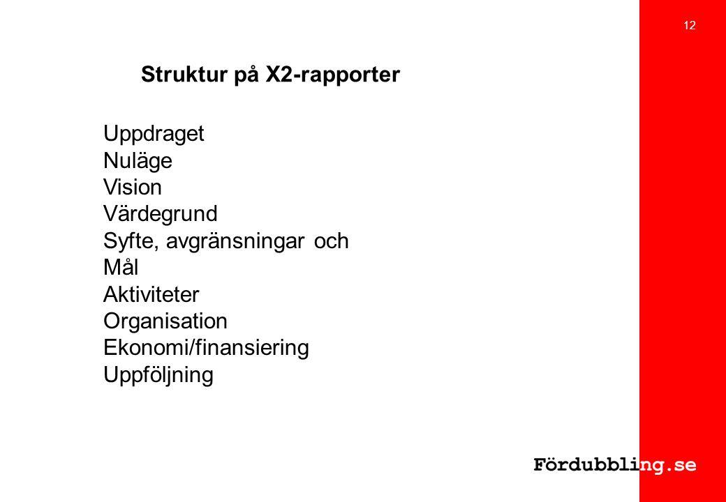 Struktur på X2-rapporter