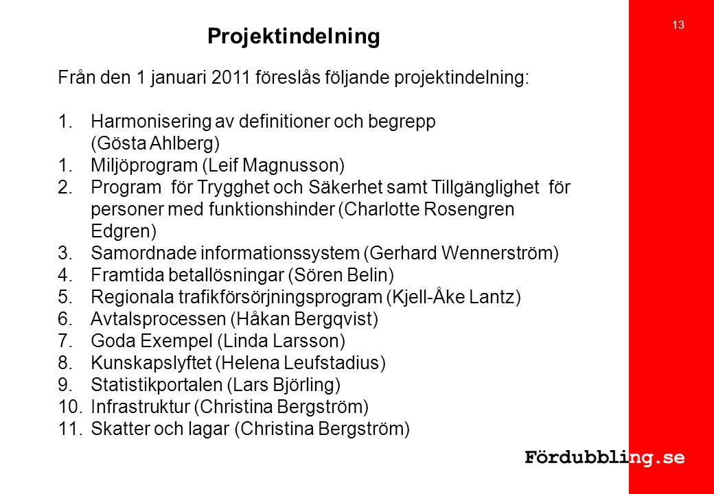 Projektindelning Från den 1 januari 2011 föreslås följande projektindelning: Harmonisering av definitioner och begrepp.