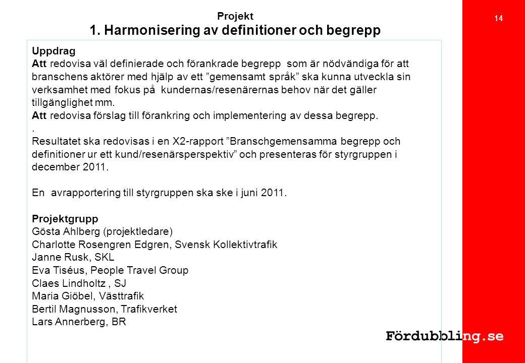 Projekt 1. Harmonisering av definitioner och begrepp