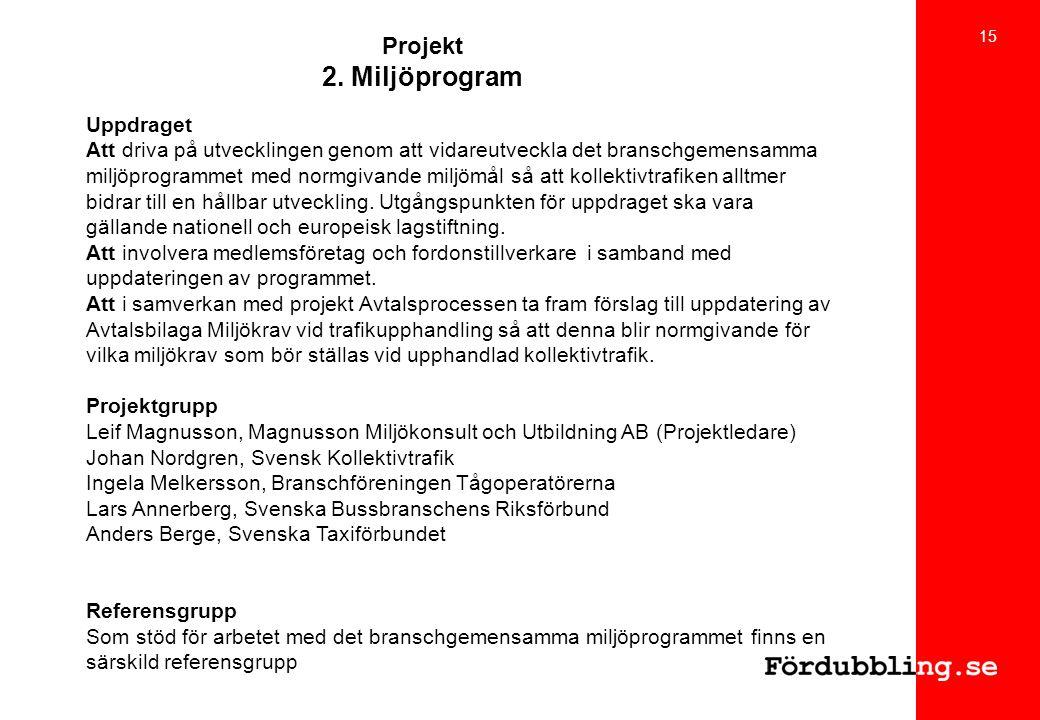 Projekt 2. Miljöprogram Uppdraget