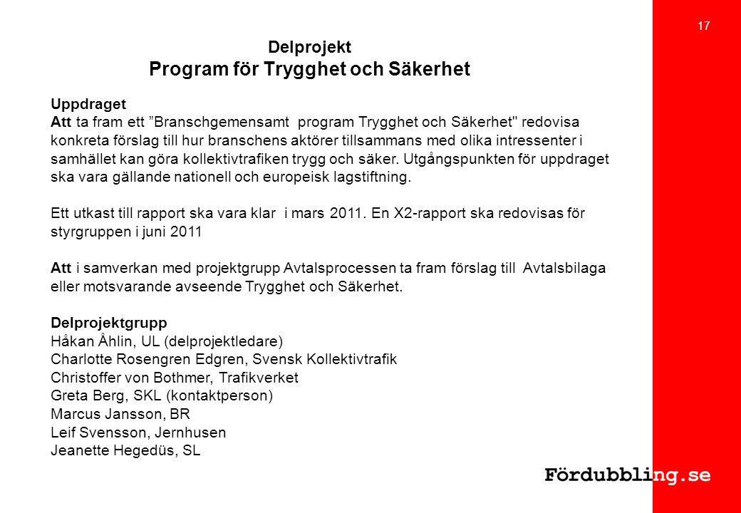 Delprojekt Program för Trygghet och Säkerhet