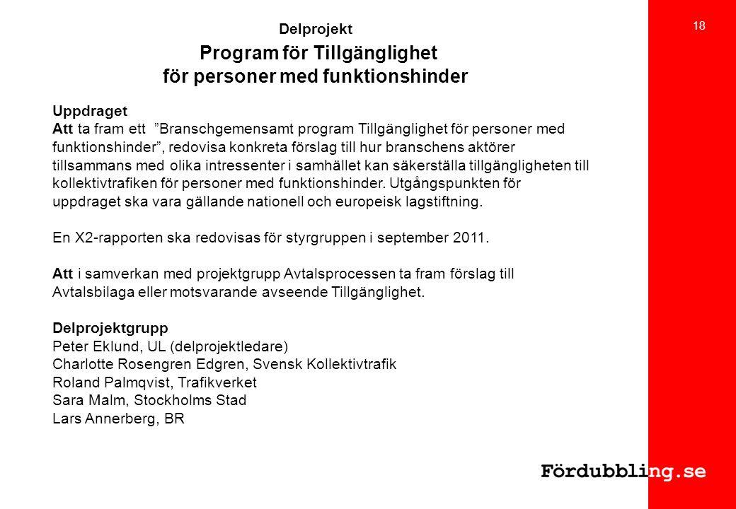 Delprojekt Program för Tillgänglighet för personer med funktionshinder