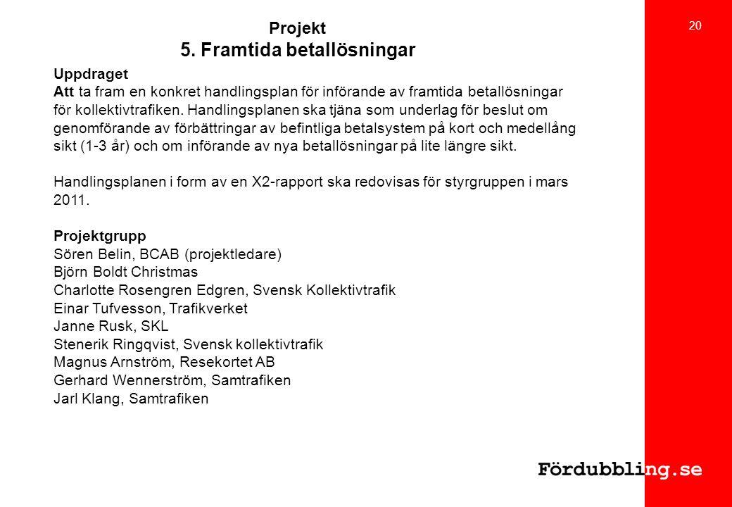 Projekt 5. Framtida betallösningar