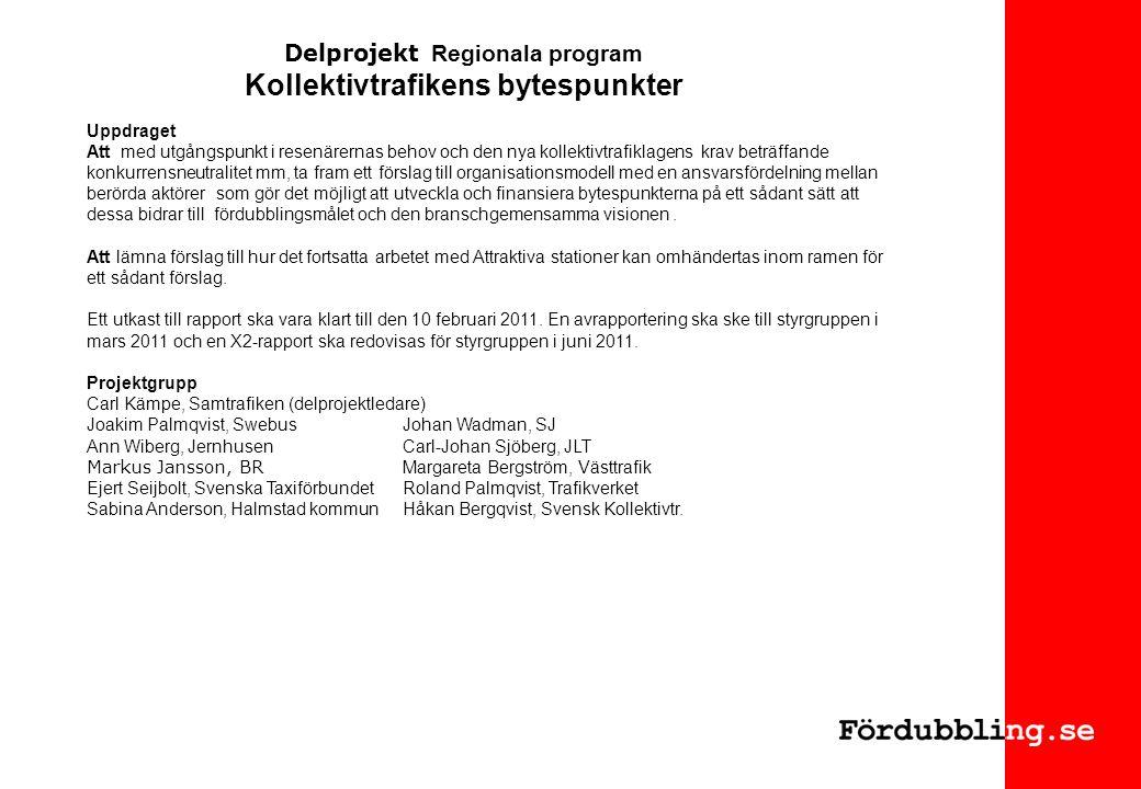 Delprojekt Regionala program Kollektivtrafikens bytespunkter