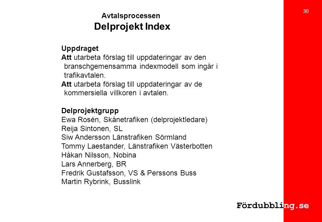 Avtalsprocessen Delprojekt Index