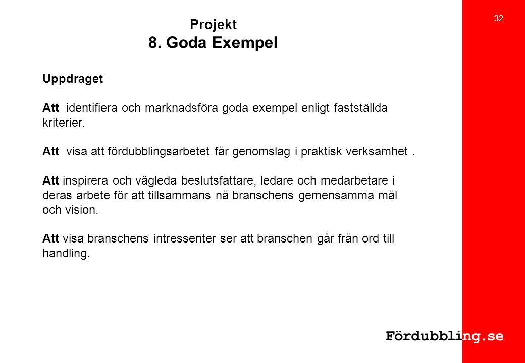 Projekt 8. Goda Exempel Uppdraget