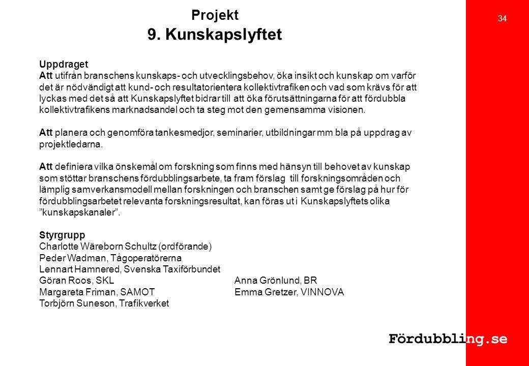 Projekt 9. Kunskapslyftet