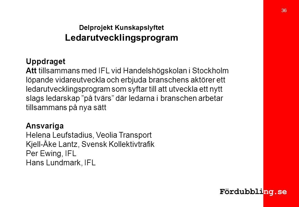 Delprojekt Kunskapslyftet Ledarutvecklingsprogram