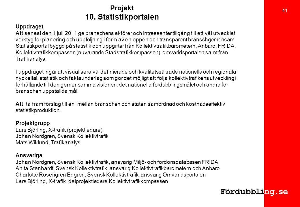 Projekt 10. Statistikportalen