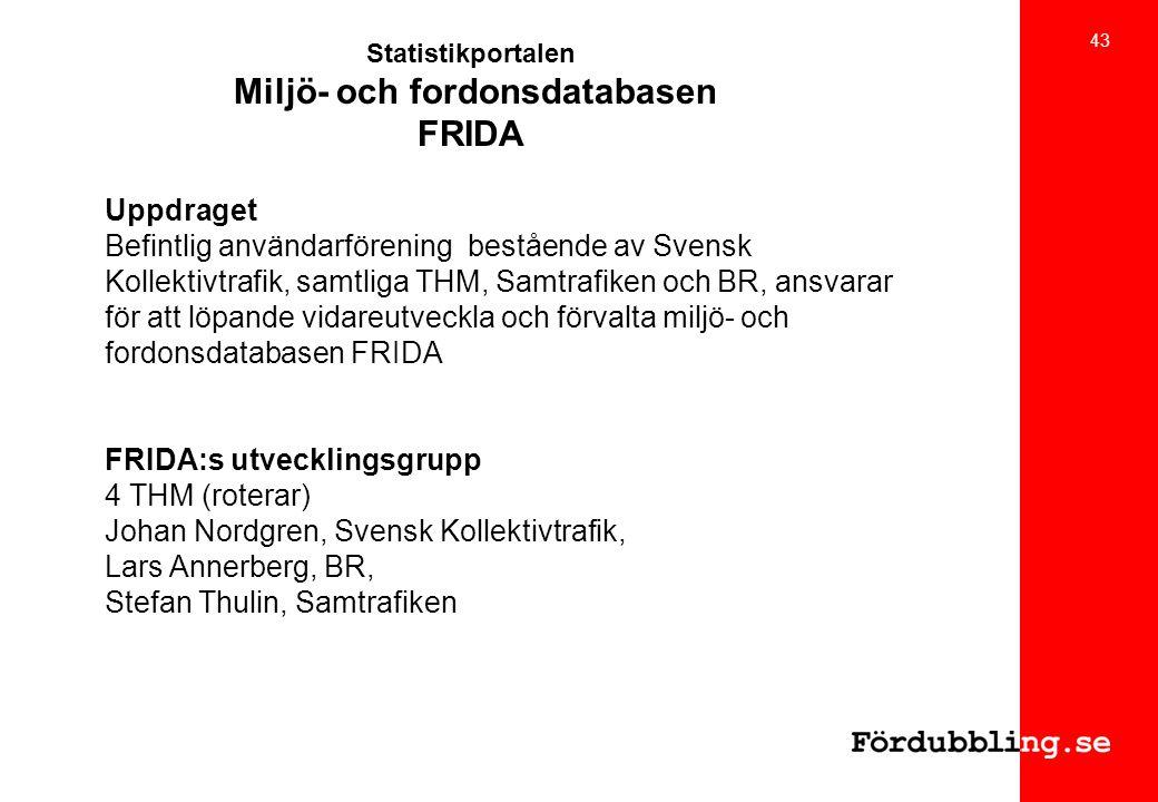 Statistikportalen Miljö- och fordonsdatabasen FRIDA