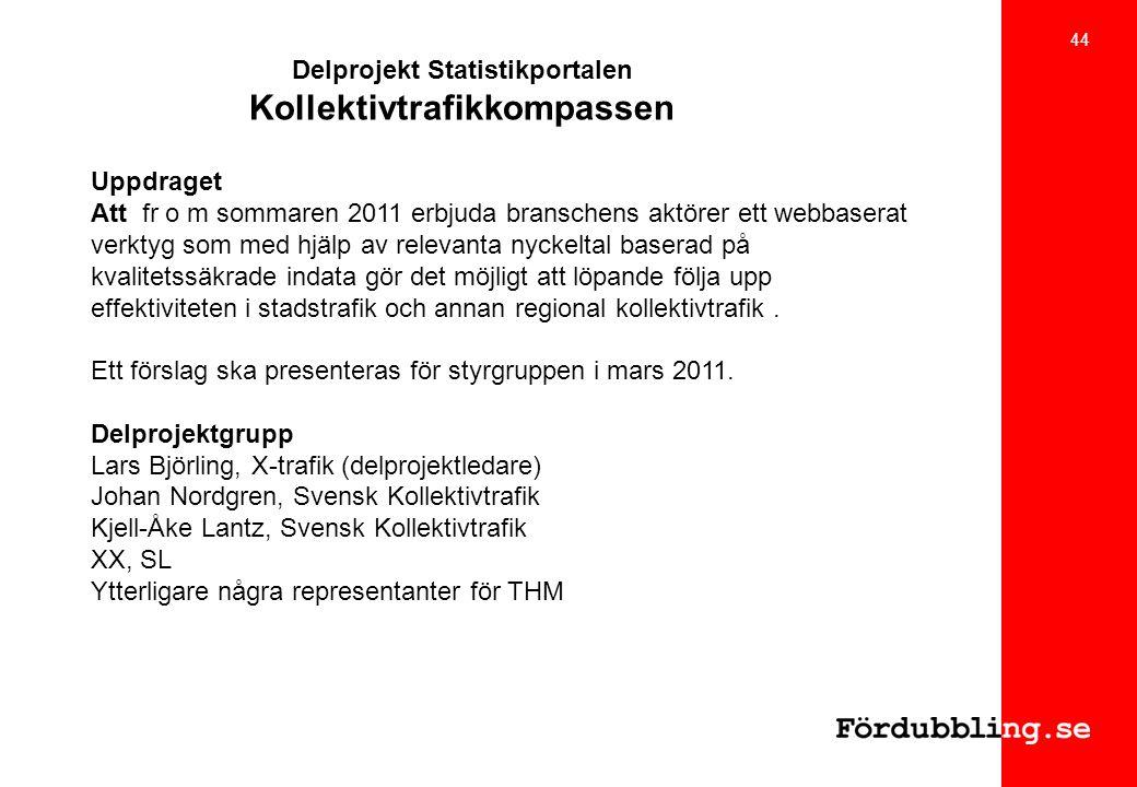Delprojekt Statistikportalen Kollektivtrafikkompassen