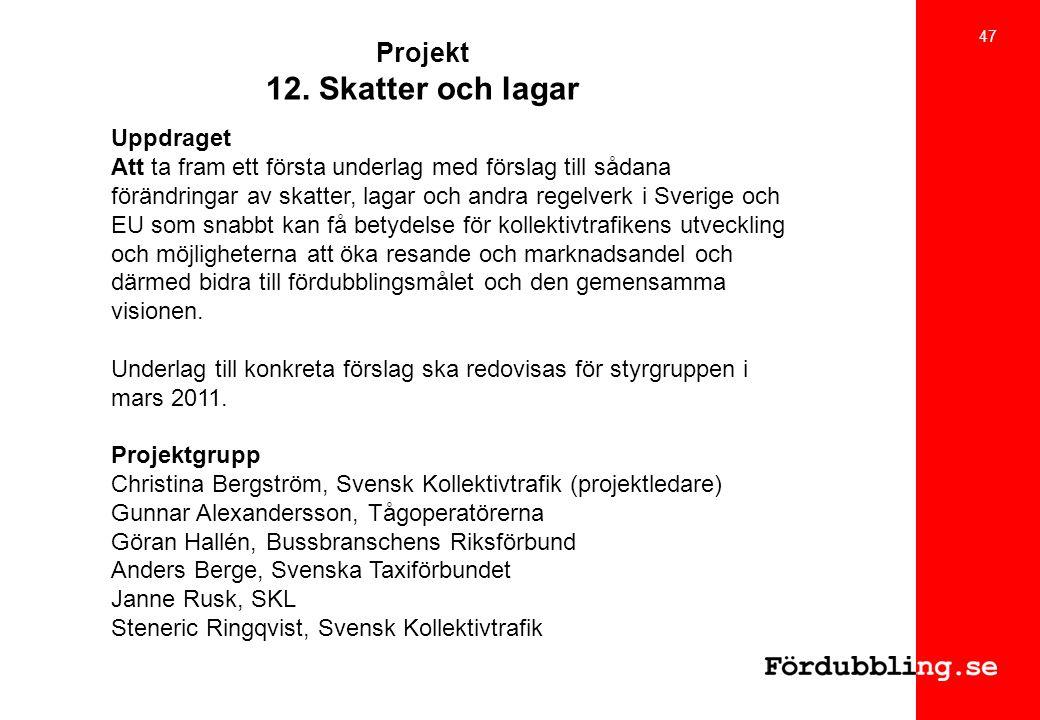Projekt 12. Skatter och lagar