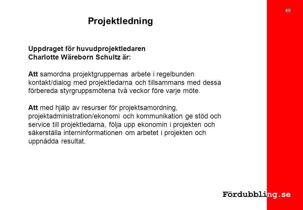 Projektledning Uppdraget för huvudprojektledaren