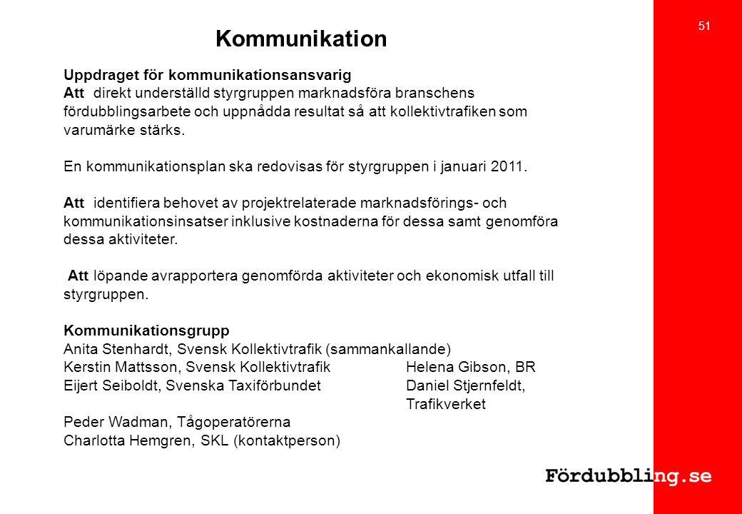 Kommunikation Uppdraget för kommunikationsansvarig