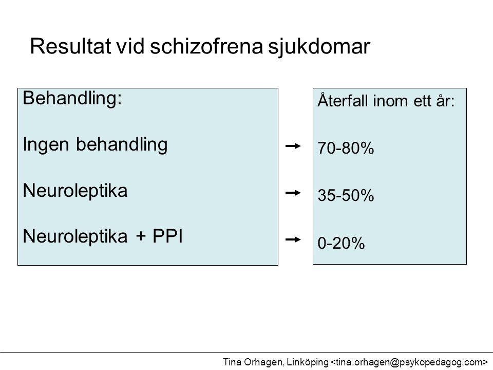 Resultat vid schizofrena sjukdomar