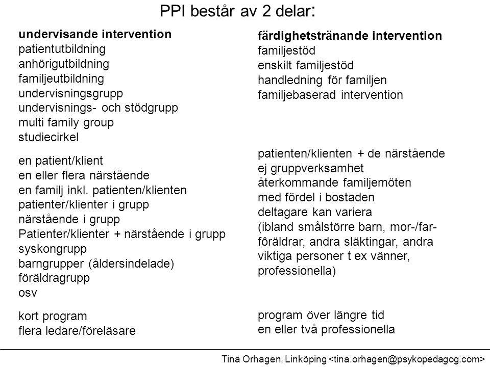 PPI består av 2 delar: undervisande intervention patientutbildning