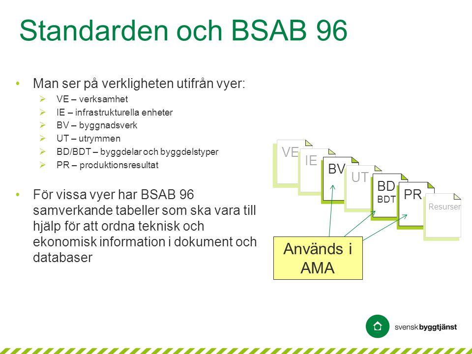 Standarden och BSAB 96 Används i AMA
