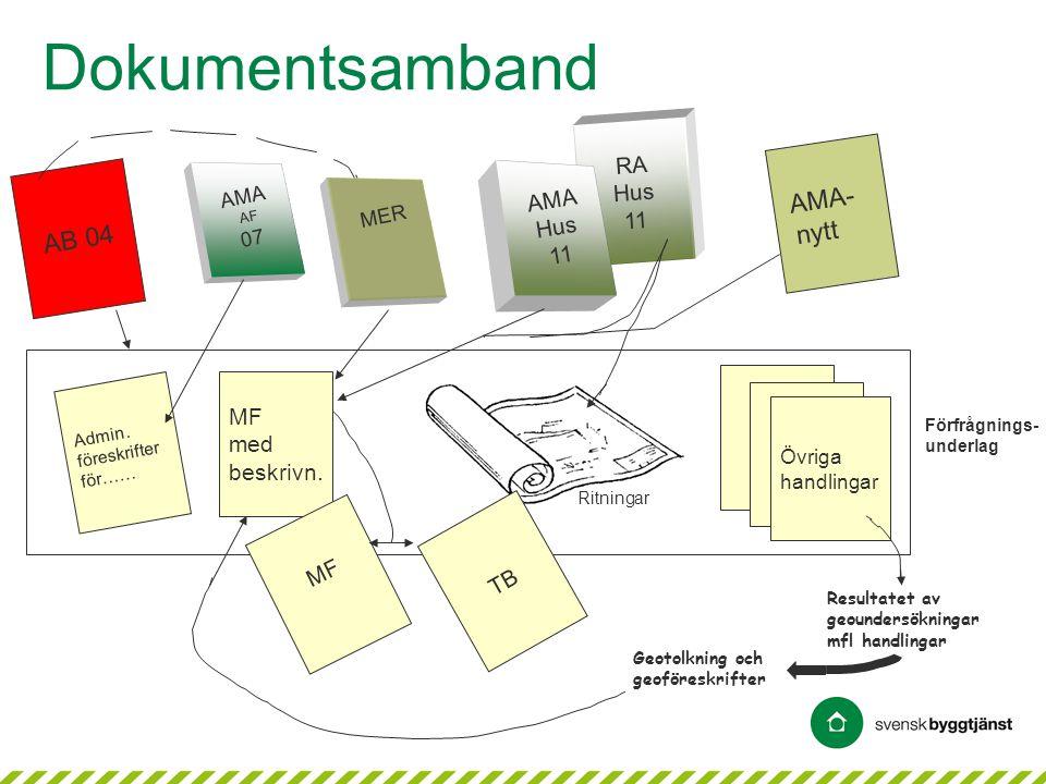 Dokumentsamband AMA- nytt AB 04 RA Hus 11 AMA Hus 11 MF med beskrivn.