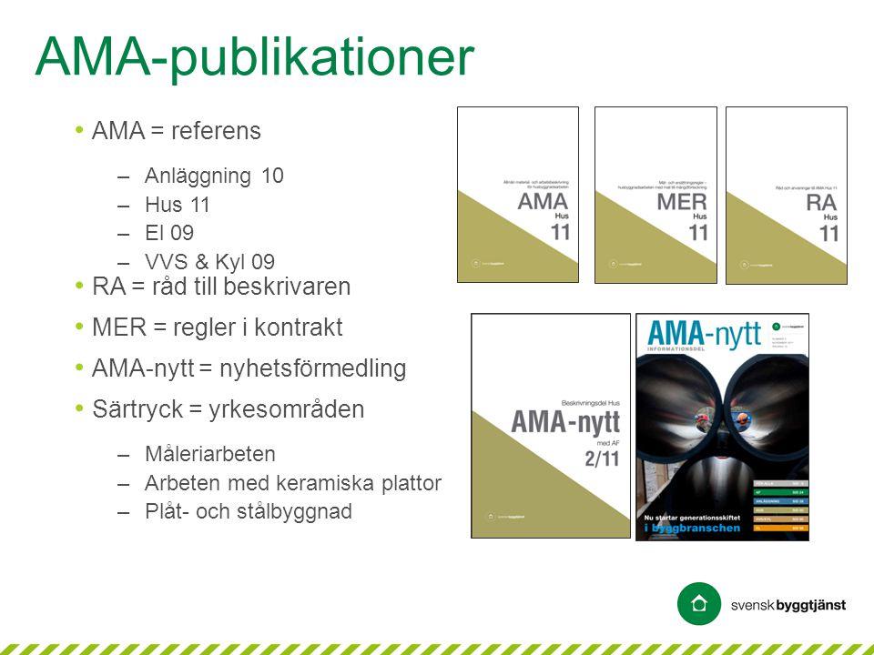 AMA-publikationer AMA = referens RA = råd till beskrivaren