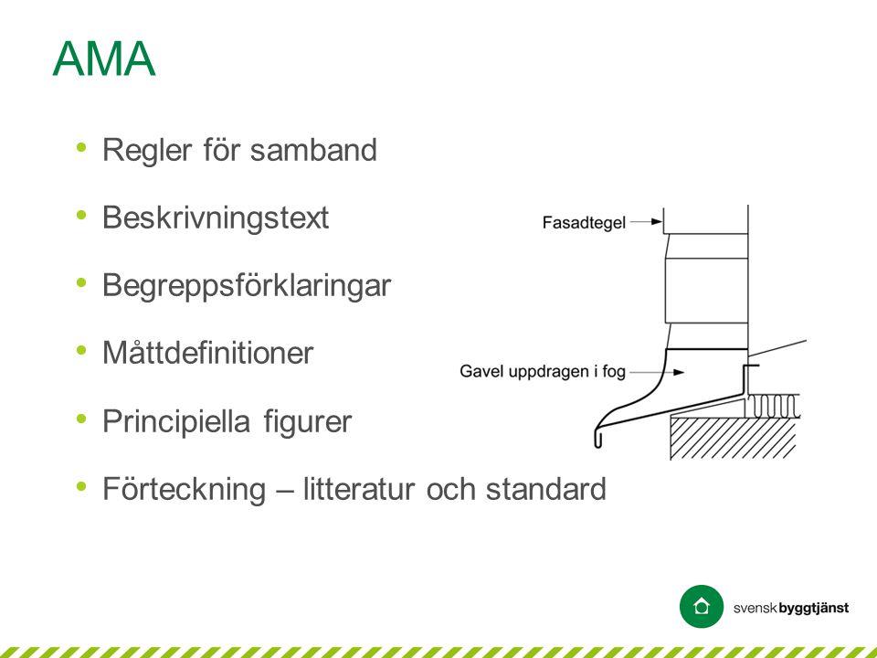 AMA Regler för samband Beskrivningstext Begreppsförklaringar