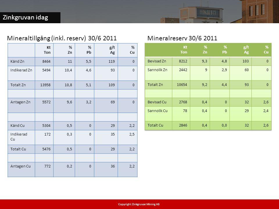 Mineraltillgång (inkl. reserv) 30/6 2011 Mineralreserv 30/6 2011