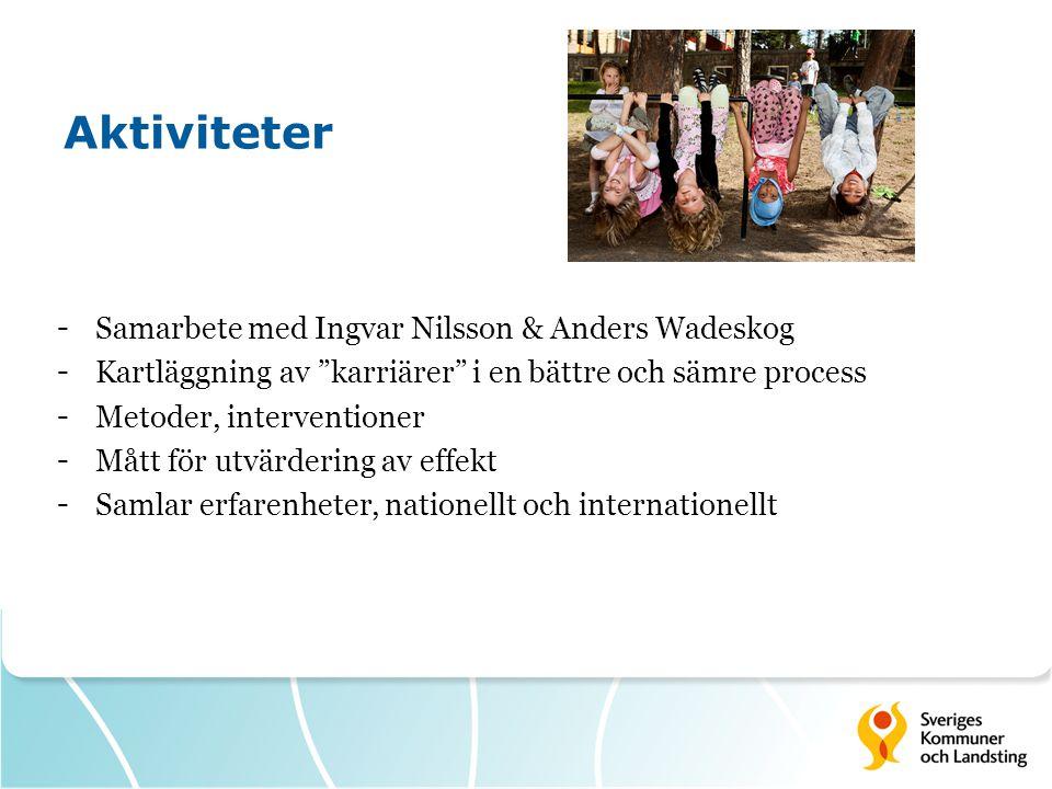 Aktiviteter Samarbete med Ingvar Nilsson & Anders Wadeskog