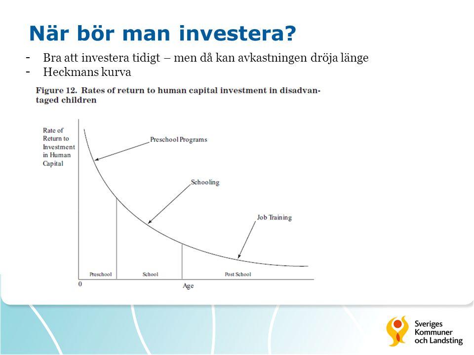 När bör man investera. Bra att investera tidigt – men då kan avkastningen dröja länge.