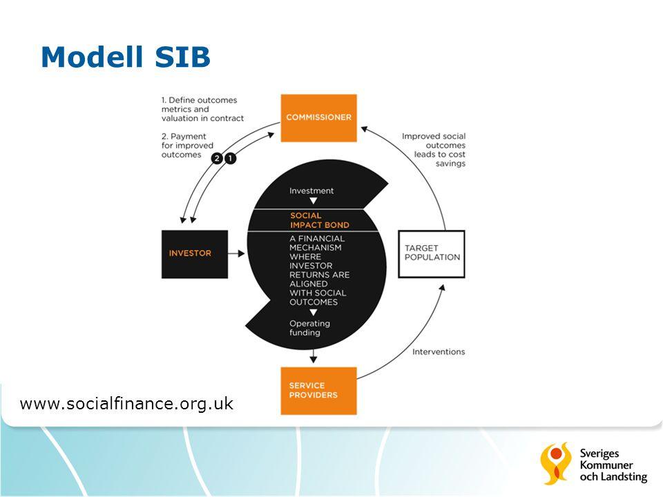 Modell SIB www.socialfinance.org.uk